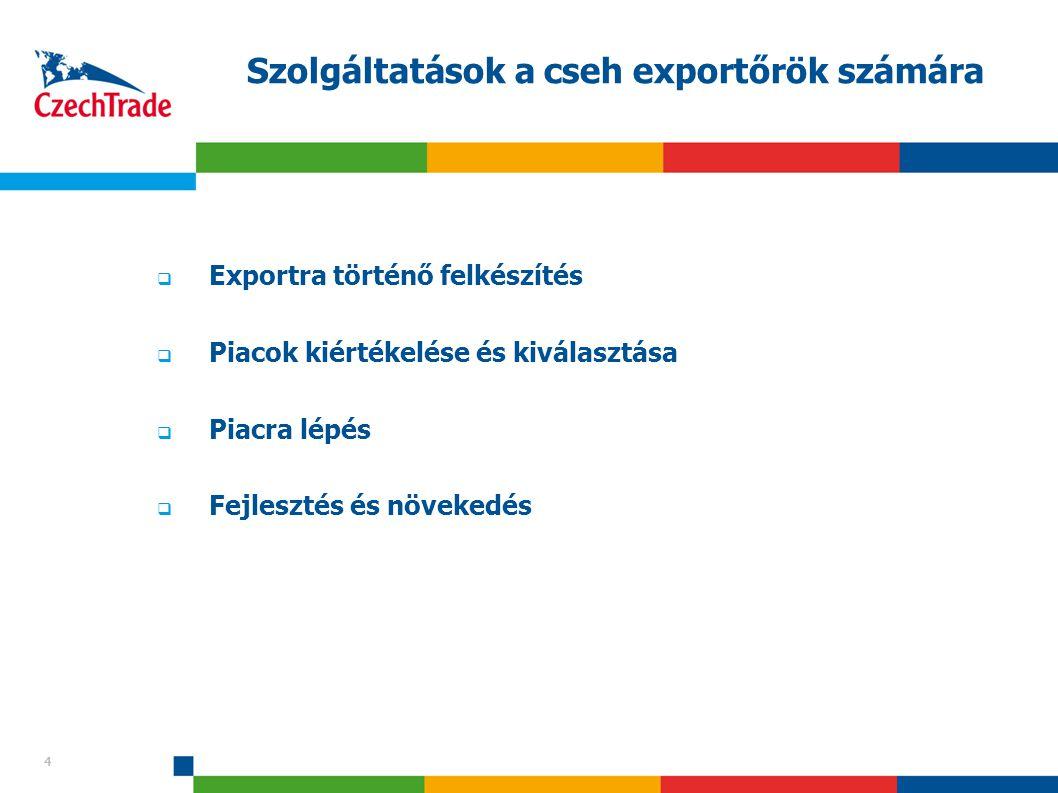 4 Szolgáltatások a cseh exportőrök számára 4  Exportra történő felkészítés  Piacok kiértékelése és kiválasztása  Piacra lépés  Fejlesztés és növek