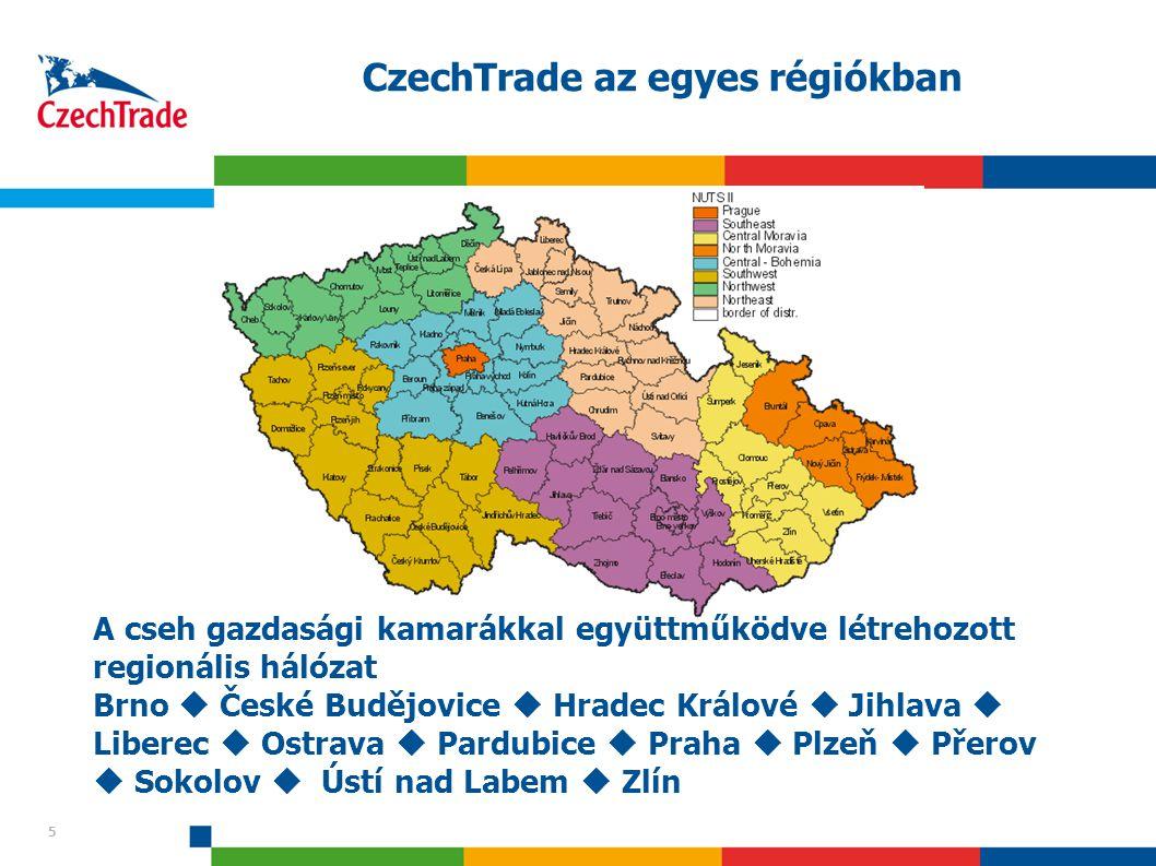 5 CzechTrade az egyes régiókban 5 A cseh gazdasági kamarákkal együttműködve létrehozott regionális hálózat Brno  České Budějovice  Hradec Králové 