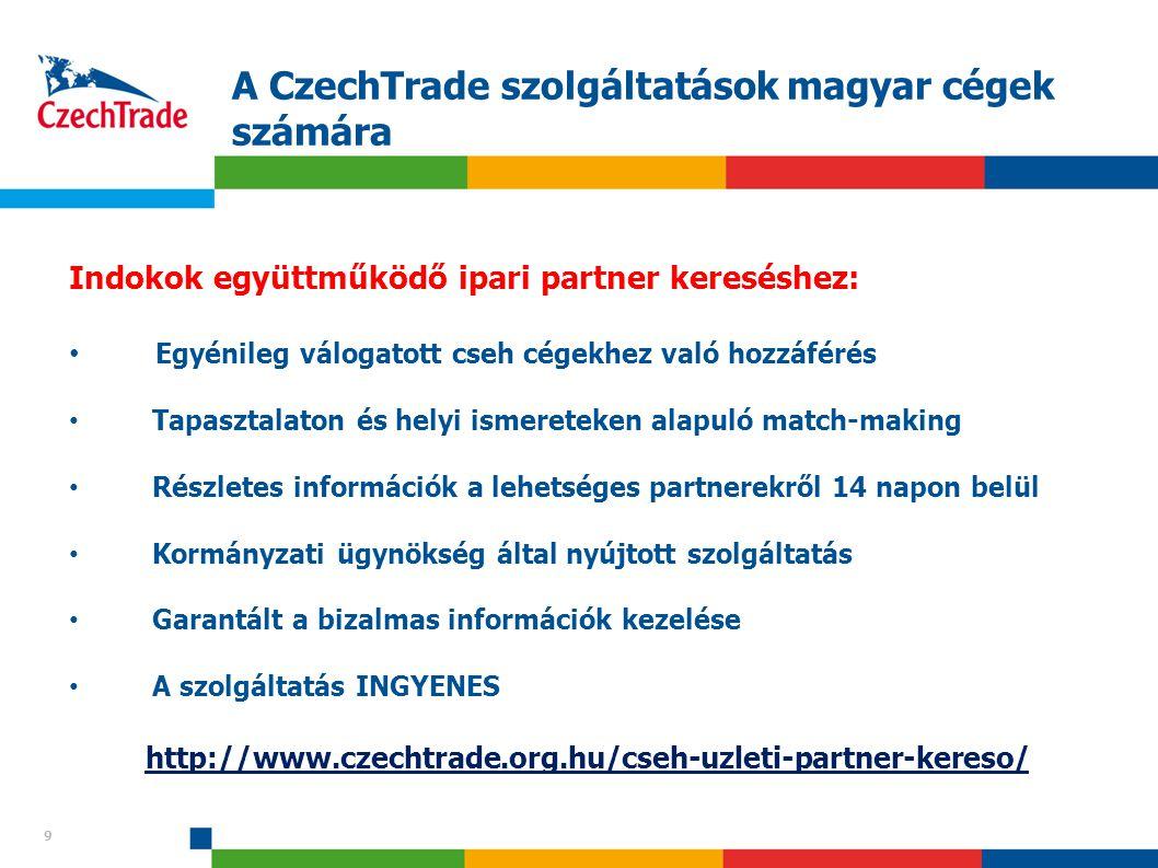 9 A CzechTrade szolgáltatások magyar cégek számára 9 Indokok együttműködő ipari partner kereséshez: Egyénileg válogatott cseh cégekhez való hozzáférés