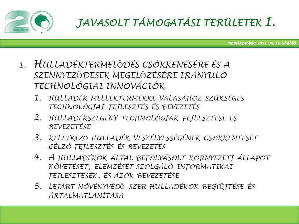 Norvég projekt 2012. 04. 23. Gödöllő JAVASOLT TÁMOGATÁSI TERÜLETEK I.