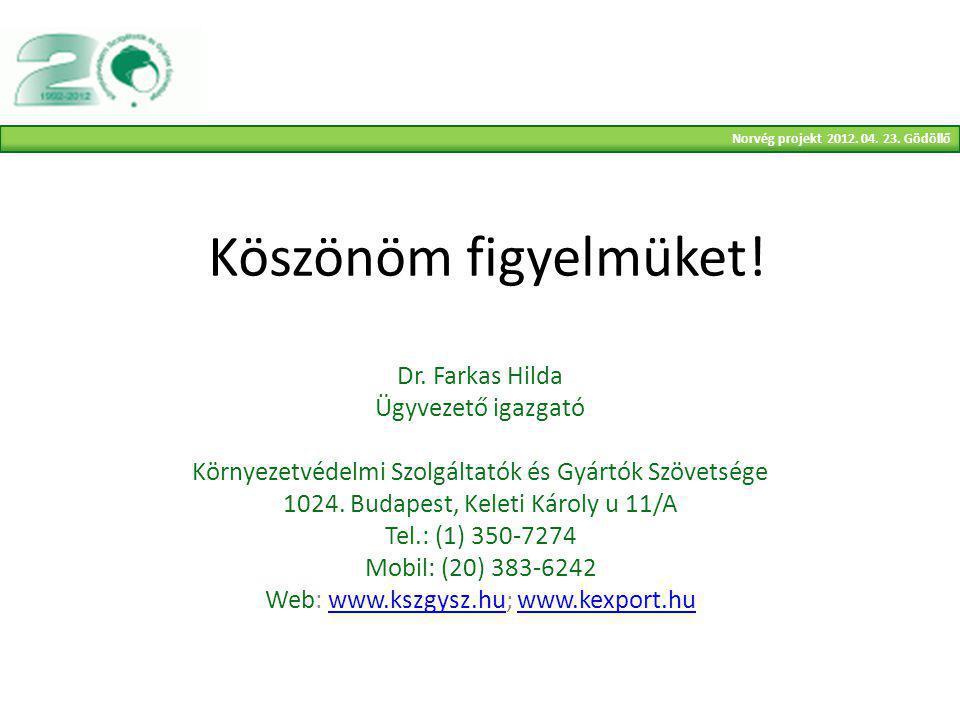 Norvég projekt 2012. 04. 23. Gödöllő Köszönöm figyelmüket.