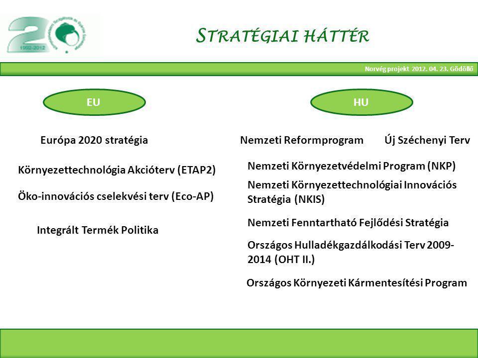 Norvég projekt 2012. 04. 23.