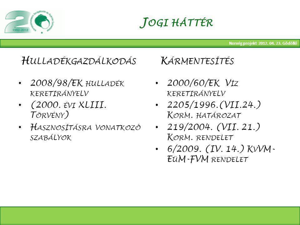 Norvég projekt 2012. 04. 23. Gödöllő 2008/98/EK HULLADÉK KERETIRÁNYELV (2000.
