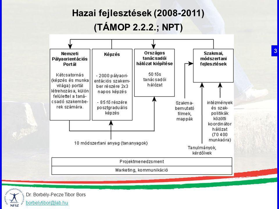 Dr. Borbély-Pecze Tibor Bors borbelytibor@lab.hu Hazai fejlesztések (2008-2011) (TÁMOP 2.2.2.; NPT) 3