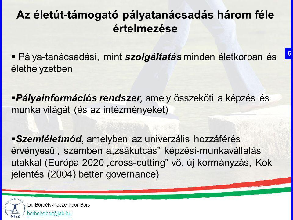 Dr. Borbély-Pecze Tibor Bors borbelytibor@lab.hu Az életút-támogató pályatanácsadás három féle értelmezése  Pálya-tanácsadási, mint szolgáltatás mind