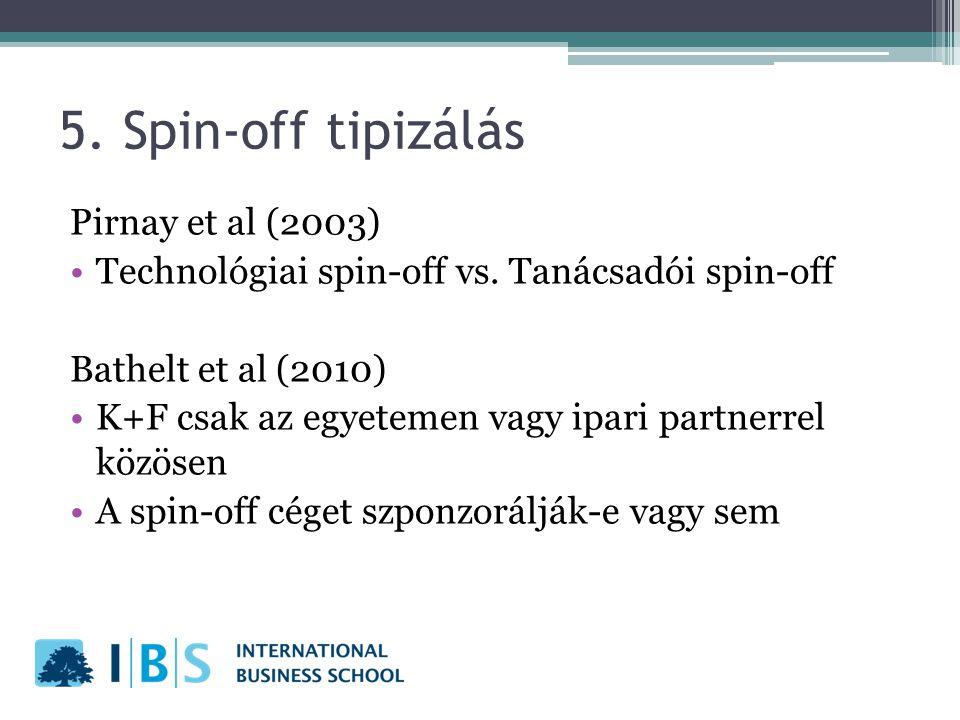 5.Spin-off tipizálás Pirnay et al (2003) Technológiai spin-off vs.