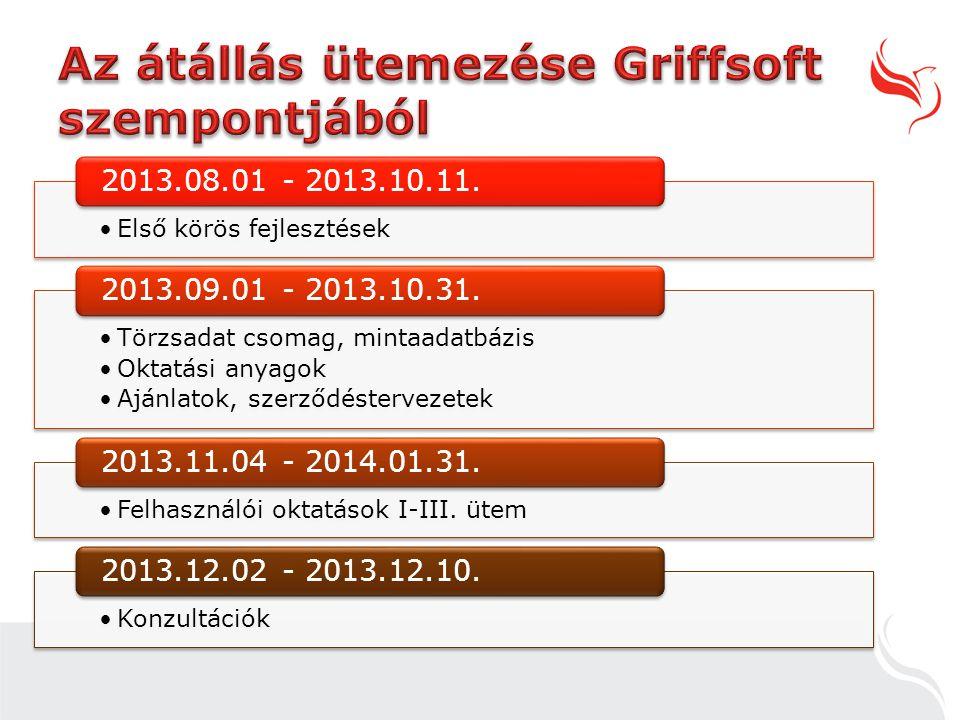 Első körös fejlesztések 2013.08.01 - 2013.10.11.