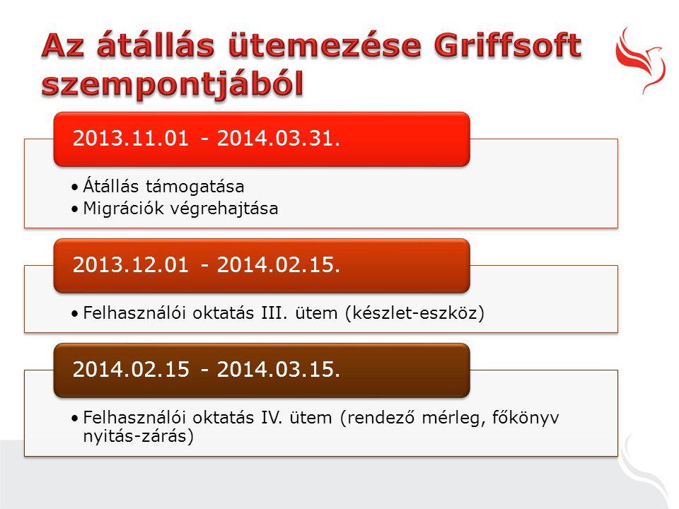 Átállás támogatása Migrációk végrehajtása 2013.11.01 - 2014.03.31.