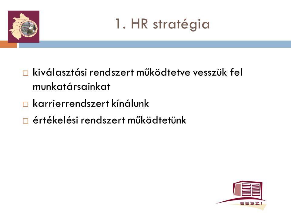 1. HR stratégia  kiválasztási rendszert működtetve vesszük fel munkatársainkat  karrierrendszert kínálunk  értékelési rendszert működtetünk