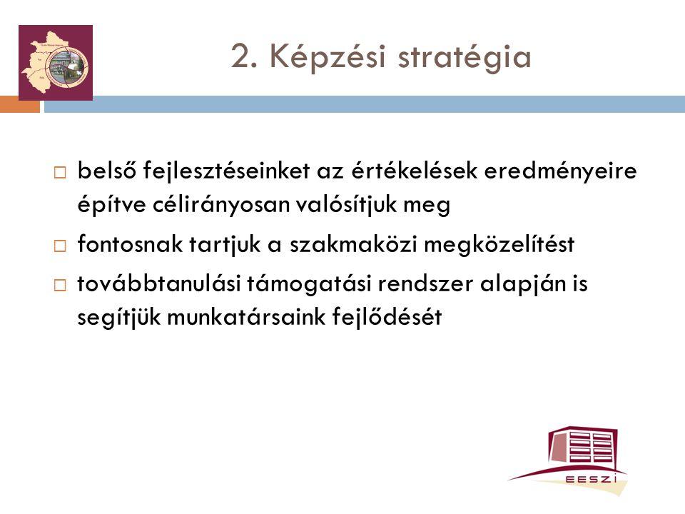 2. Képzési stratégia  belső fejlesztéseinket az értékelések eredményeire építve célirányosan valósítjuk meg  fontosnak tartjuk a szakmaközi megközel