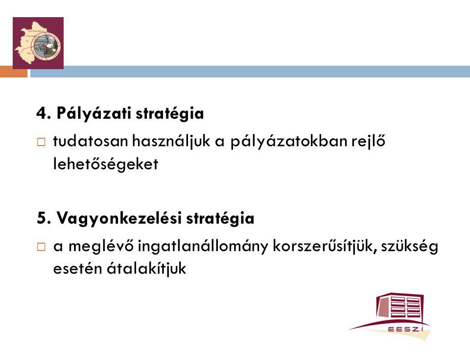 4. Pályázati stratégia  tudatosan használjuk a pályázatokban rejlő lehetőségeket 5. Vagyonkezelési stratégia  a meglévő ingatlanállomány korszerűsít