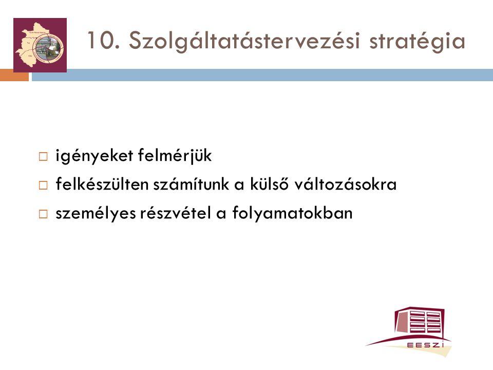 10. Szolgáltatástervezési stratégia  igényeket felmérjük  felkészülten számítunk a külső változásokra  személyes részvétel a folyamatokban