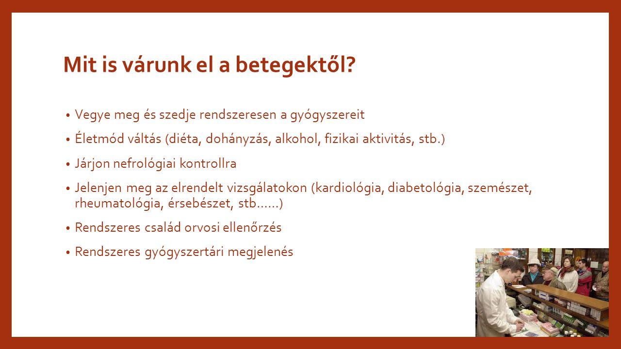 Mit is várunk el a betegektől? Vegye meg és szedje rendszeresen a gyógyszereit Életmód váltás (diéta, dohányzás, alkohol, fizikai aktivitás, stb.) Jár