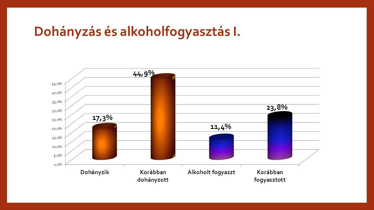 Dohányzás és alkoholfogyasztás I.