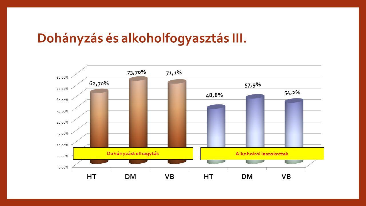 Dohányzás és alkoholfogyasztás III.