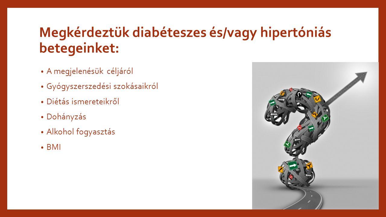 Megkérdeztük diabéteszes és/vagy hipertóniás betegeinket: A megjelenésük céljáról Gyógyszerszedési szokásaikról Diétás ismereteikről Dohányzás Alkohol