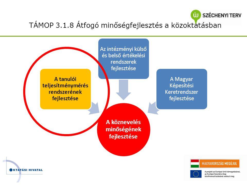 TÁMOP 3.1.8 Átfogó minőségfejlesztés a közoktatásban A köznevelés minőségének fejlesztése A tanulói teljesítménymérés rendszerének fejlesztése Az intézményi külső és belső értékelési rendszerek fejlesztése A Magyar Képesítési Keretrendszer fejlesztése