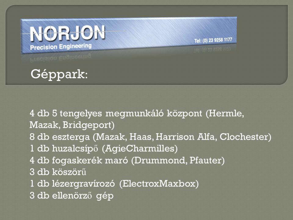 Min ő sítés: Norjon Engineers Ltd.