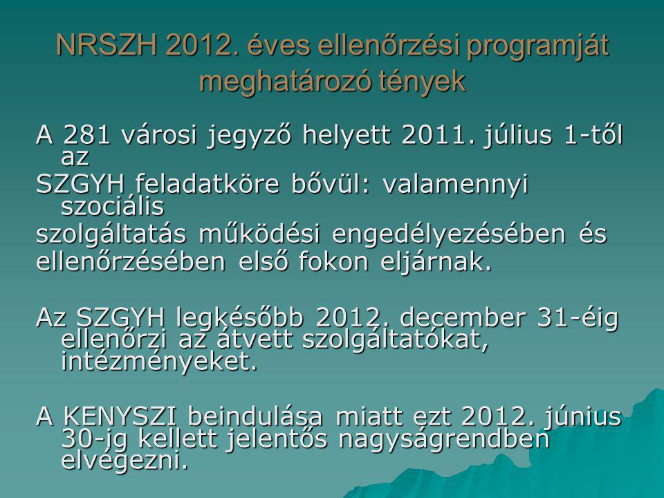 NRSZH 2012. éves ellenőrzési programját meghatározó tények A 281 városi jegyző helyett 2011. július 1-től az SZGYH feladatköre bővül: valamennyi szoci