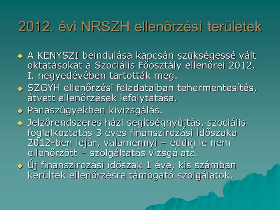 2012. évi NRSZH ellenőrzési területek  A KENYSZI beindulása kapcsán szükségessé vált oktatásokat a Szociális Főosztály ellenőrei 2012. I. negyedévébe