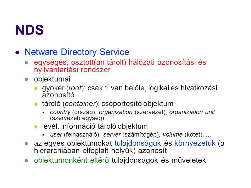 NDS Netware Directory Service egységes, osztott(an tárolt) hálózati azonosítási és nyilvántartási rendszer objektumai gyökér (root): csak 1 van belőle, logikai és hivatkozási azonosító tároló (container): csoportosító objektum  country (ország), organization (szervezet), organization unit (szervezeti egység) levél: információ-tároló objektum  user (felhasználó), server (számítógép), volume (kötet),...