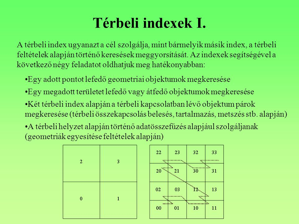 Térbeli indexek I.