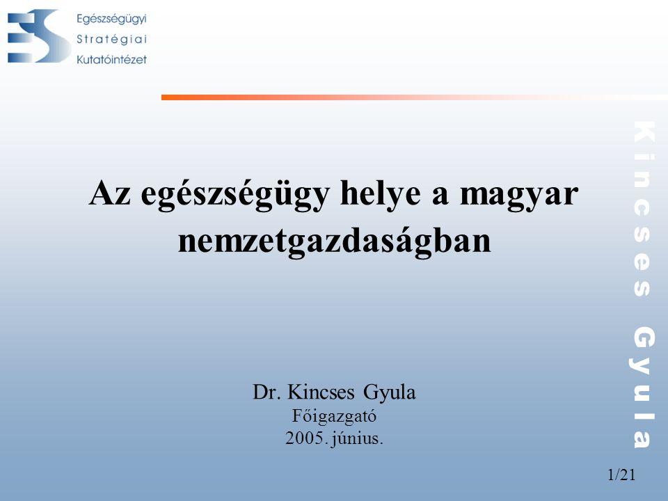 1/21 K i n c s e s G y u l a Az egészségügy helye a magyar nemzetgazdaságban Dr.