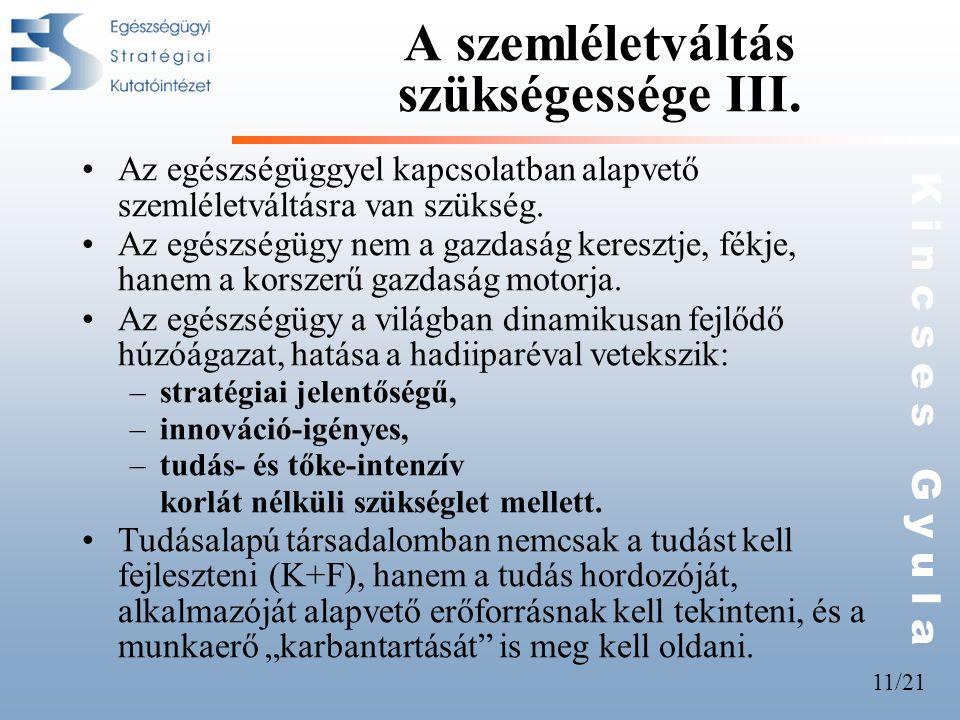 11/21 K i n c s e s G y u l a A szemléletváltás szükségessége III.