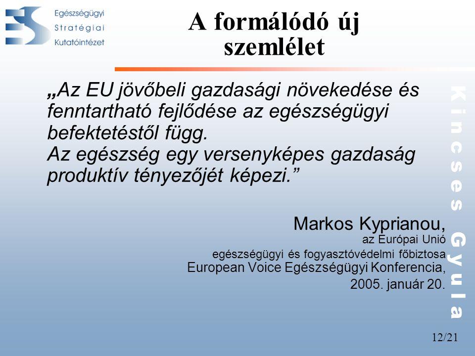 """12/21 K i n c s e s G y u l a A formálódó új szemlélet """"Az EU jövőbeli gazdasági növekedése és fenntartható fejlődése az egészségügyi befektetéstől függ."""