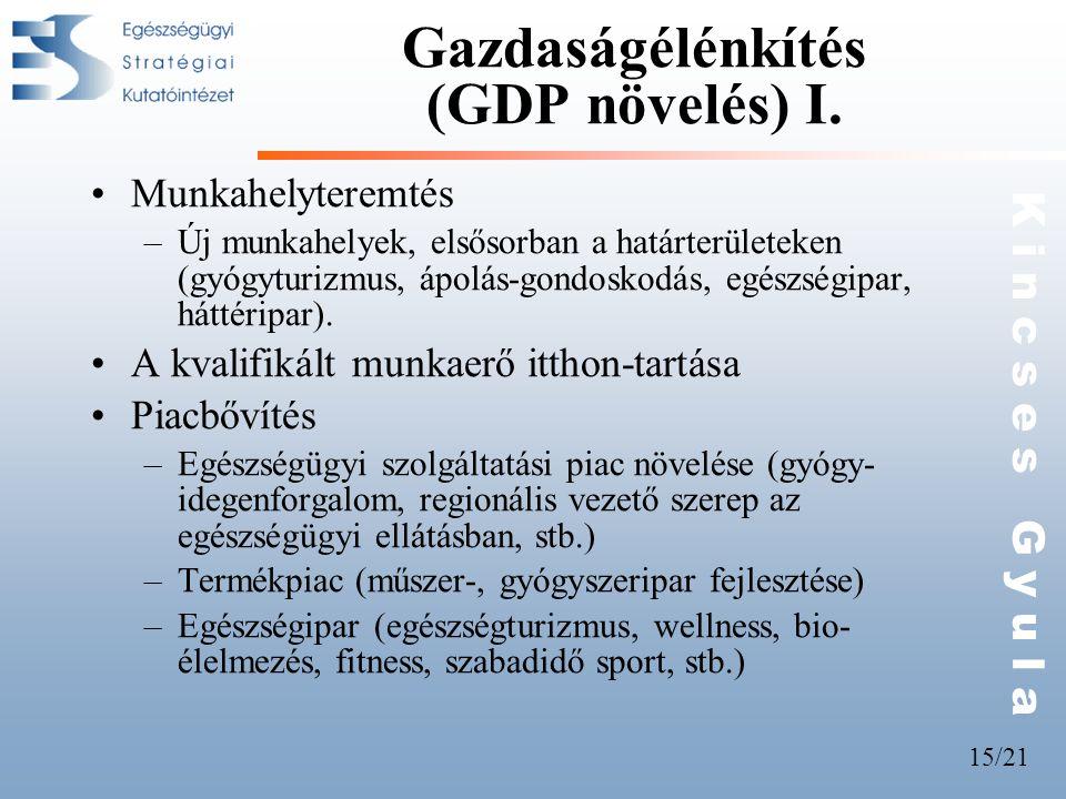 15/21 K i n c s e s G y u l a Gazdaságélénkítés (GDP növelés) I.