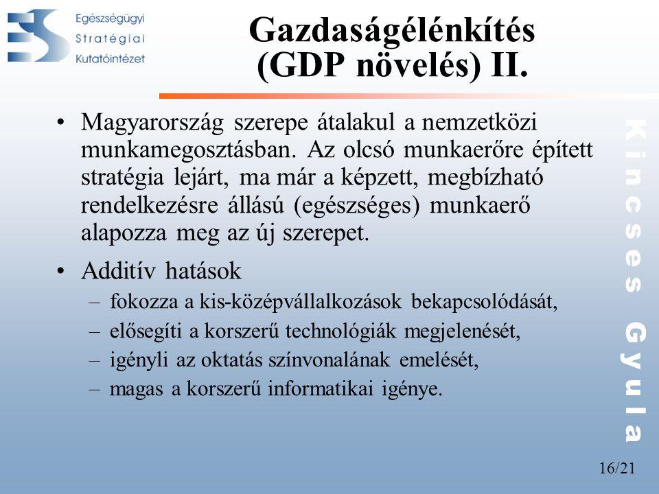 16/21 K i n c s e s G y u l a Gazdaságélénkítés (GDP növelés) II.
