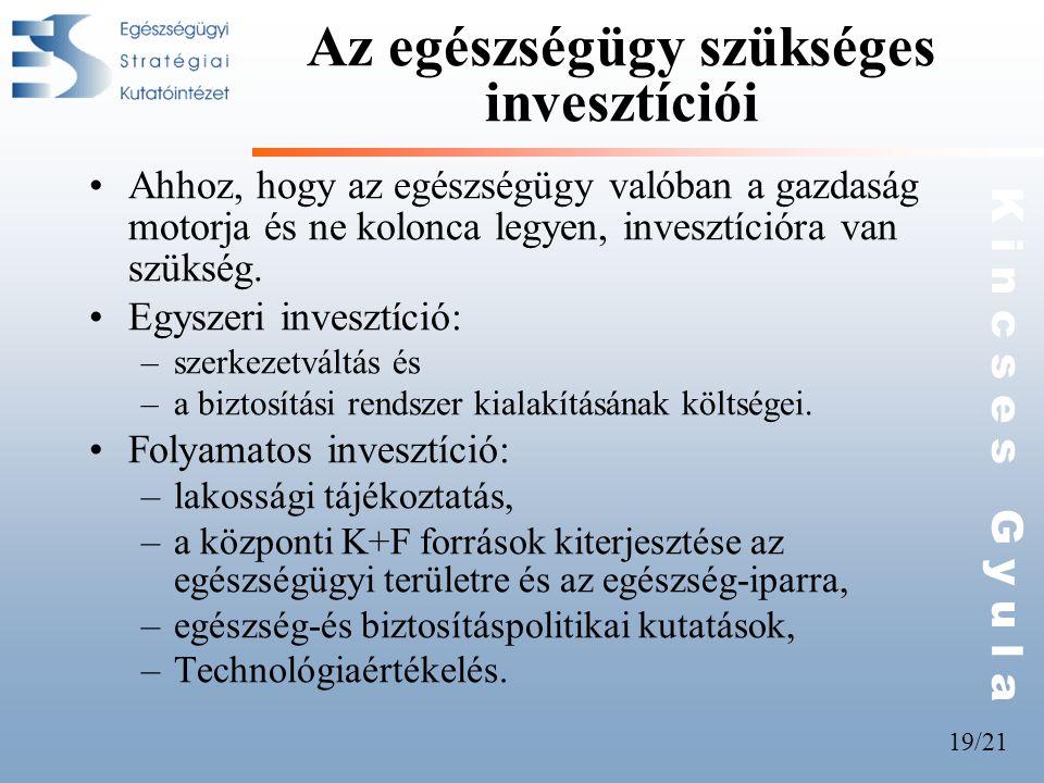 19/21 K i n c s e s G y u l a Az egészségügy szükséges invesztíciói Ahhoz, hogy az egészségügy valóban a gazdaság motorja és ne kolonca legyen, invesztícióra van szükség.