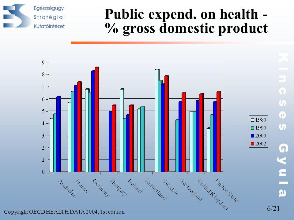 17/21 K i n c s e s G y u l a A gazdaság terhelésnek csökkentése Az eddigi defenzív taktika (az egészségügy jelenlegi nem hatékony szerkezete és működése melletti utólagos hiányfinanszírozás) a költségvetés folyamatos terhe.