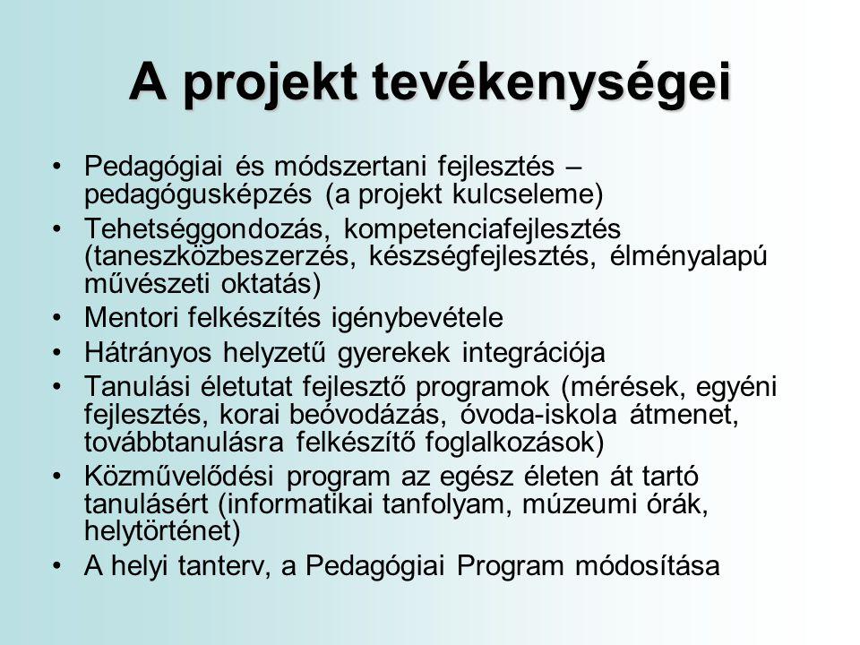 A projekt ütemezése A program időtartama: 2010.október 1 - 2012.