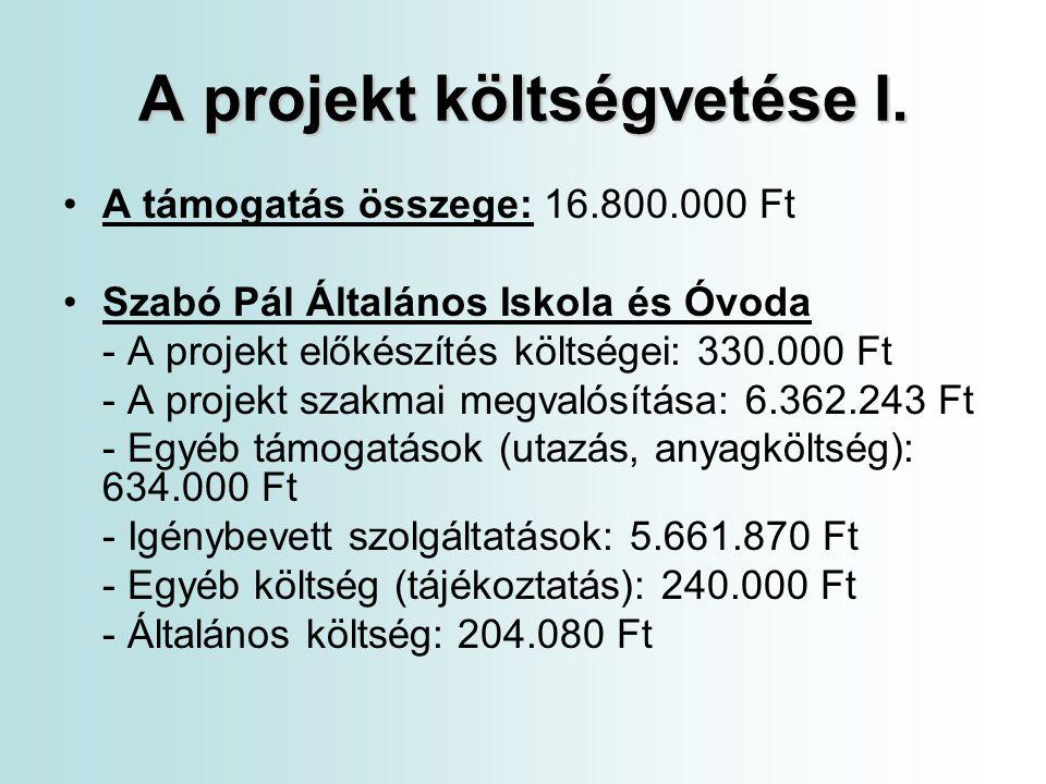 A projekt költségvetése II.