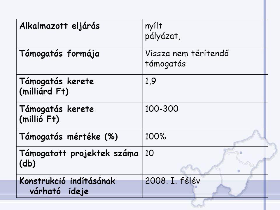 Alkalmazott eljárásnyílt pályázat, Támogatás formájaVissza nem térítendő támogatás Támogatás kerete (milliárd Ft) 1,9 Támogatás kerete (millió Ft) 100-300 Támogatás mértéke (%)100% Támogatott projektek száma (db) 10 Konstrukció indításának várható ideje 2008.