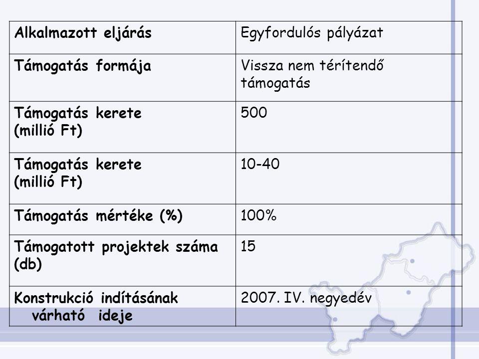 Alkalmazott eljárásEgyfordulós pályázat Támogatás formájaVissza nem térítendő támogatás Támogatás kerete (millió Ft) 500 Támogatás kerete (millió Ft) 10-40 Támogatás mértéke (%)100% Támogatott projektek száma (db) 15 Konstrukció indításának várható ideje 2007.