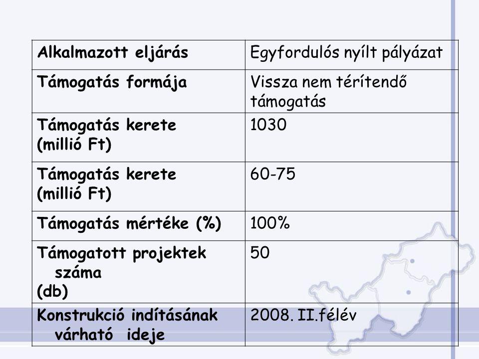 Alkalmazott eljárásEgyfordulós nyílt pályázat Támogatás formájaVissza nem térítendő támogatás Támogatás kerete (millió Ft) 1030 Támogatás kerete (millió Ft) 60-75 Támogatás mértéke (%)100% Támogatott projektek száma (db) 50 Konstrukció indításának várható ideje 2008.