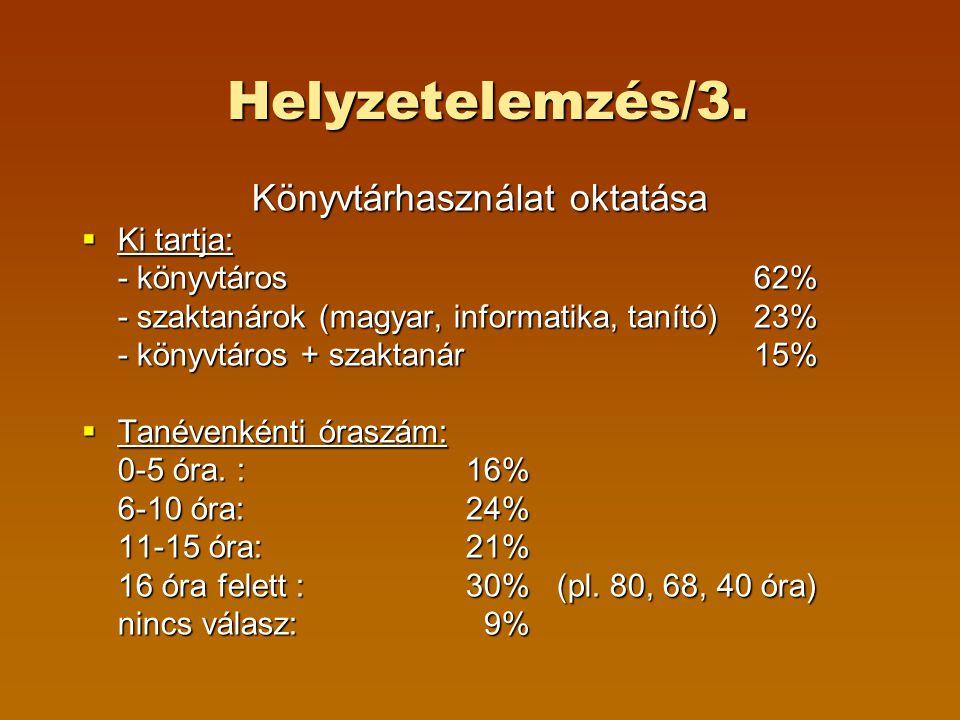 Helyzetelemzés/3. Könyvtárhasználat oktatása  Ki tartja: - könyvtáros 62% - szaktanárok (magyar, informatika, tanító) 23% - könyvtáros + szaktanár 15