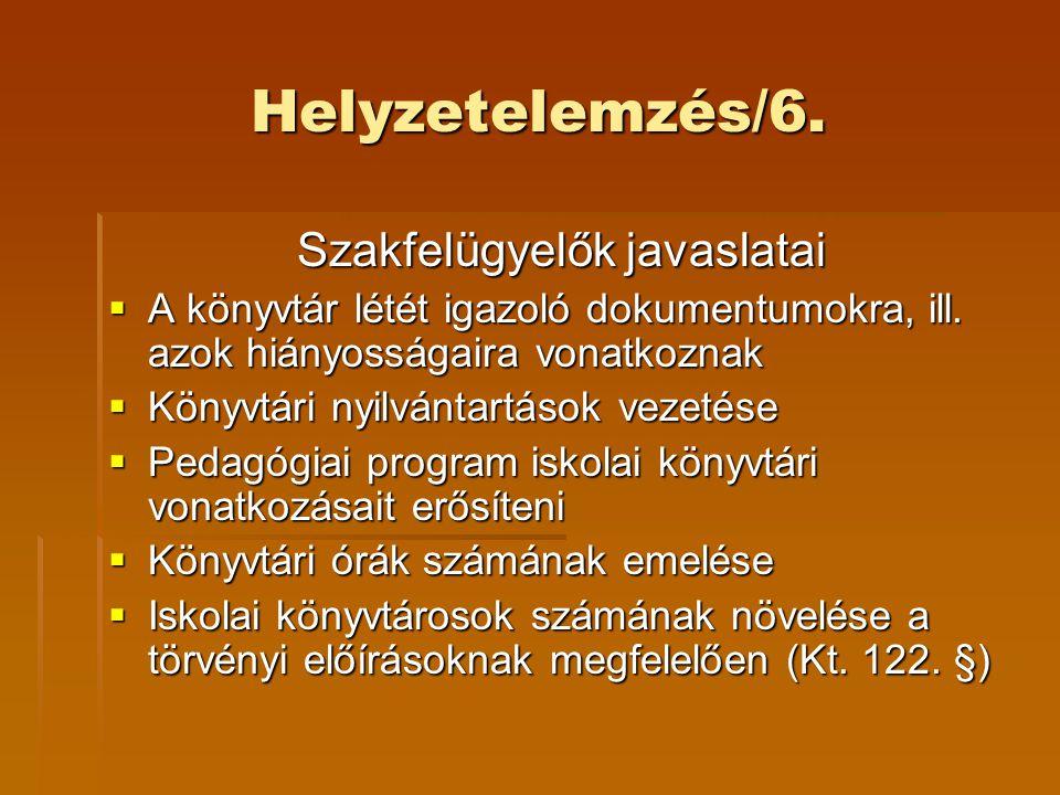 Helyzetelemzés/6. Szakfelügyelők javaslatai  A könyvtár létét igazoló dokumentumokra, ill.