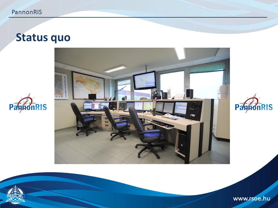 Status quo www.rsoe.hu PannonRIS