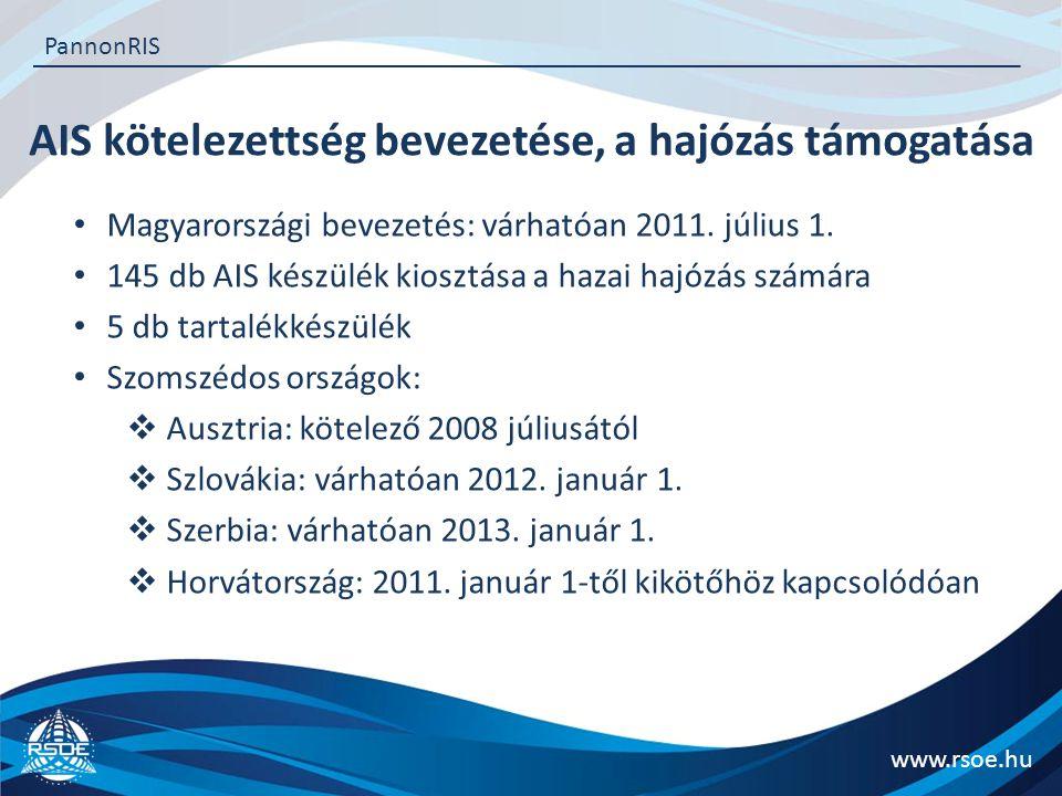 AIS kötelezettség bevezetése, a hajózás támogatása www.rsoe.hu PannonRIS Magyarországi bevezetés: várhatóan 2011.