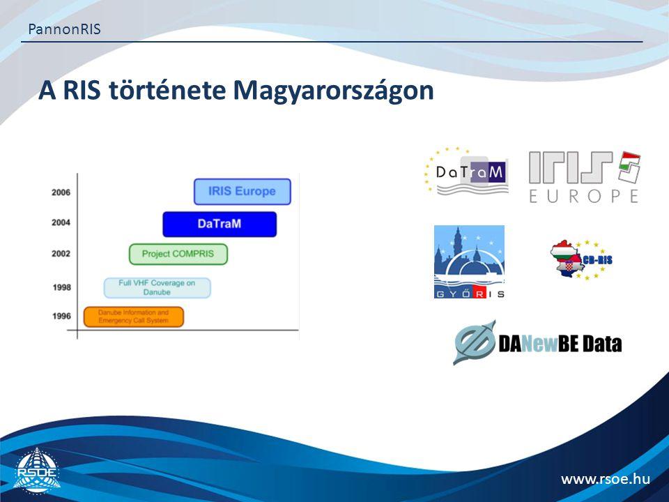 A RIS története Magyarországon www.rsoe.hu PannonRIS