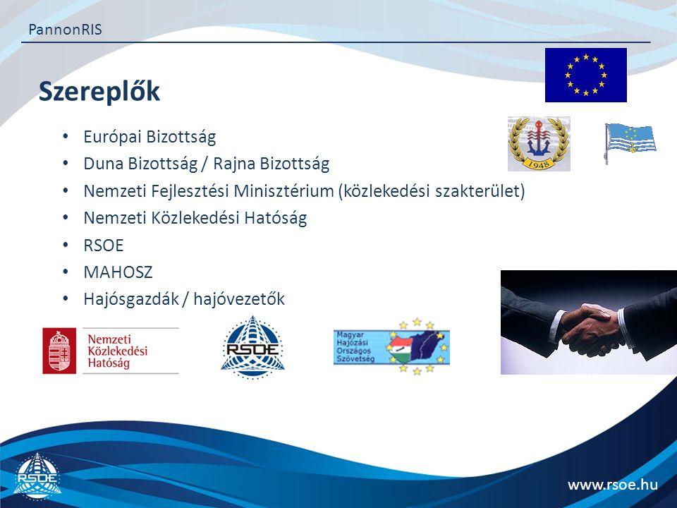 Szereplők www.rsoe.hu PannonRIS Európai Bizottság Duna Bizottság / Rajna Bizottság Nemzeti Fejlesztési Minisztérium (közlekedési szakterület) Nemzeti Közlekedési Hatóság RSOE MAHOSZ Hajósgazdák / hajóvezetők
