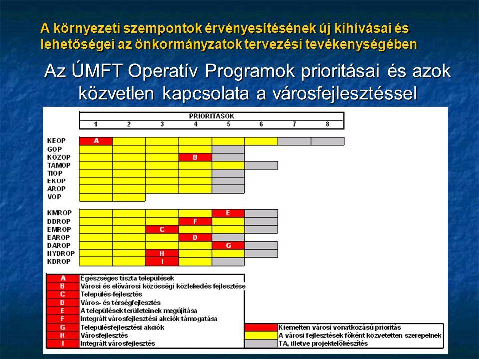 Az ÚMFT Operatív Programok prioritásai és azok közvetlen kapcsolata a városfejlesztéssel A környezeti szempontok érvényesítésének új kihívásai és lehetőségei az önkormányzatok tervezési tevékenységében