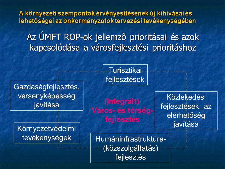 Az ÚMFT ROP-ok jellemző prioritásai és azok kapcsolódása a városfejlesztési prioritáshoz Gazdaságfejlesztés, versenyképesség javítása Turisztikai fejlesztések Közlekedési fejlesztések, az elérhetőség javítása Környezetvédelmi tevékenységek Humáninfrastruktúra- (közszolgáltatás) fejlesztés (Integrált) Város- és térség- fejlesztés A környezeti szempontok érvényesítésének új kihívásai és lehetőségei az önkormányzatok tervezési tevékenységében