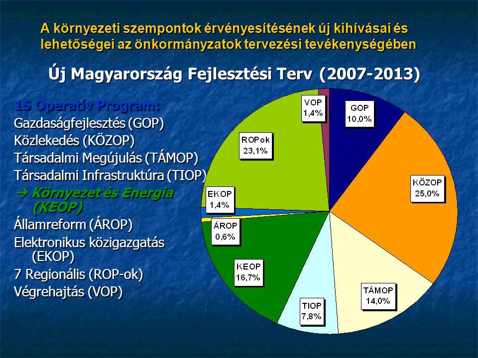 Új Magyarország Fejlesztési Terv (2007-2013) 15 Operatív Program: Gazdaságfejlesztés (GOP) Közlekedés (KÖZOP) Társadalmi Megújulás (TÁMOP) Társadalmi