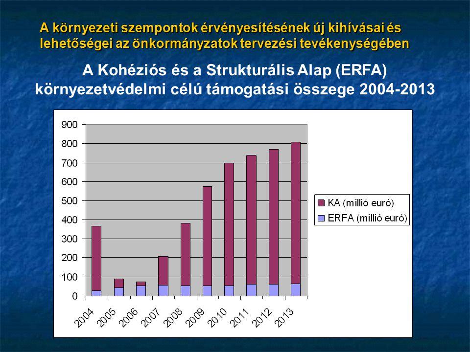 A környezeti szempontok érvényesítésének új kihívásai és lehetőségei az önkormányzatok tervezési tevékenységében A Kohéziós és a Strukturális Alap (ERFA) környezetvédelmi célú támogatási összege 2004-2013