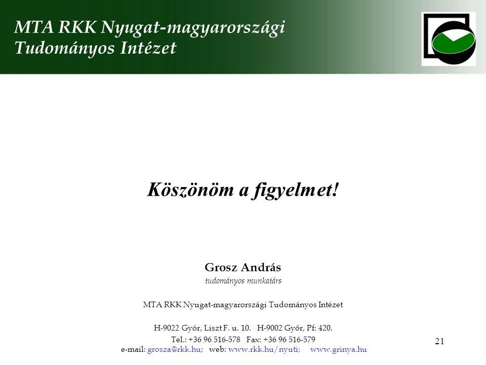 21 Köszönöm a figyelmet! MTA RKK Nyugat-magyarországi Tudományos Intézet Grosz András tudományos munkatárs MTA RKK Nyugat-magyarországi Tudományos Int