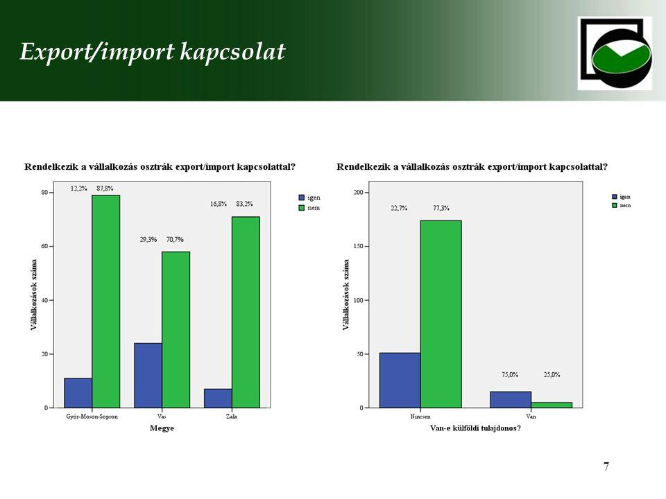7 Export/import kapcsolat